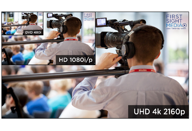 Dimensions of 4K vs HD and DVD quality